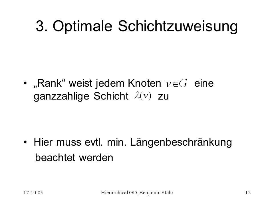 17.10.05Hierarchical GD, Benjamin Stähr12 3. Optimale Schichtzuweisung Rank weist jedem Knoten eine ganzzahlige Schicht zu Hier muss evtl. min. Längen