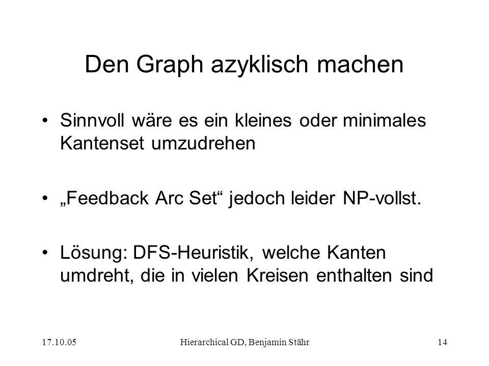 17.10.05Hierarchical GD, Benjamin Stähr14 Den Graph azyklisch machen Sinnvoll wäre es ein kleines oder minimales Kantenset umzudrehen Feedback Arc Set jedoch leider NP-vollst.