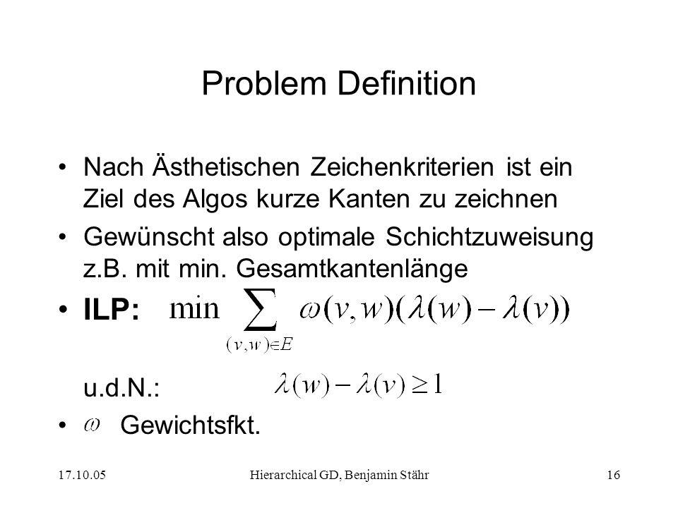 17.10.05Hierarchical GD, Benjamin Stähr16 Problem Definition Nach Ästhetischen Zeichenkriterien ist ein Ziel des Algos kurze Kanten zu zeichnen Gewüns