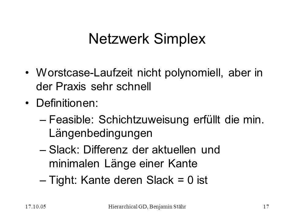 17.10.05Hierarchical GD, Benjamin Stähr17 Netzwerk Simplex Worstcase-Laufzeit nicht polynomiell, aber in der Praxis sehr schnell Definitionen: –Feasible: Schichtzuweisung erfüllt die min.