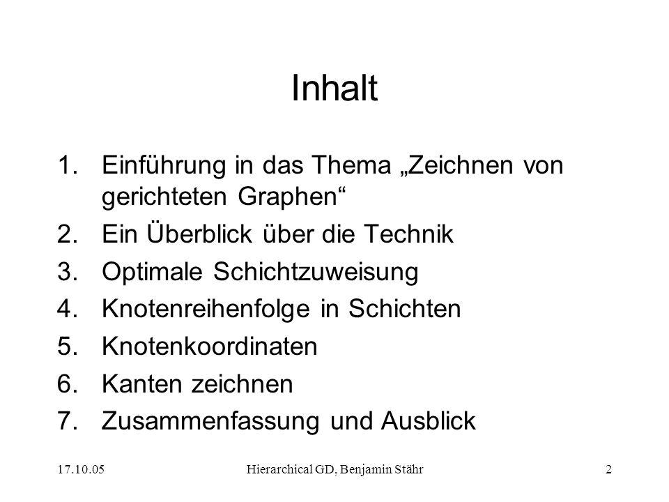 17.10.05Hierarchical GD, Benjamin Stähr2 Inhalt 1.Einführung in das Thema Zeichnen von gerichteten Graphen 2.Ein Überblick über die Technik 3.Optimale