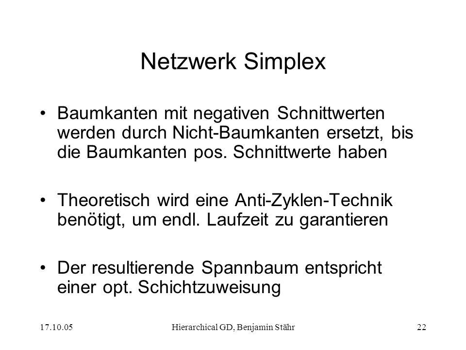 17.10.05Hierarchical GD, Benjamin Stähr22 Netzwerk Simplex Baumkanten mit negativen Schnittwerten werden durch Nicht-Baumkanten ersetzt, bis die Baumkanten pos.