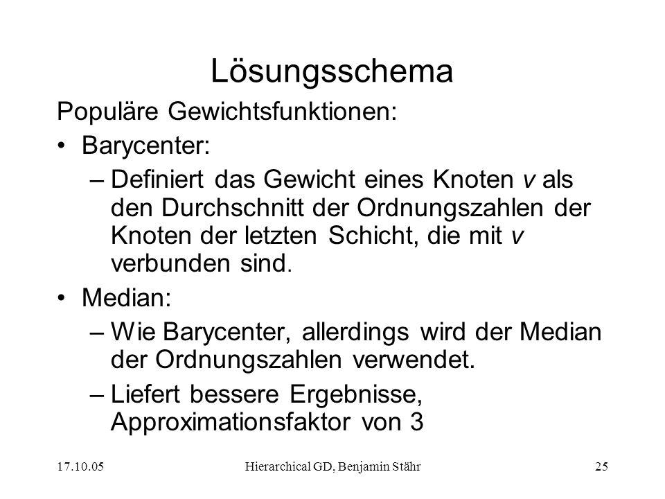 17.10.05Hierarchical GD, Benjamin Stähr25 Lösungsschema Populäre Gewichtsfunktionen: Barycenter: –Definiert das Gewicht eines Knoten v als den Durchsc
