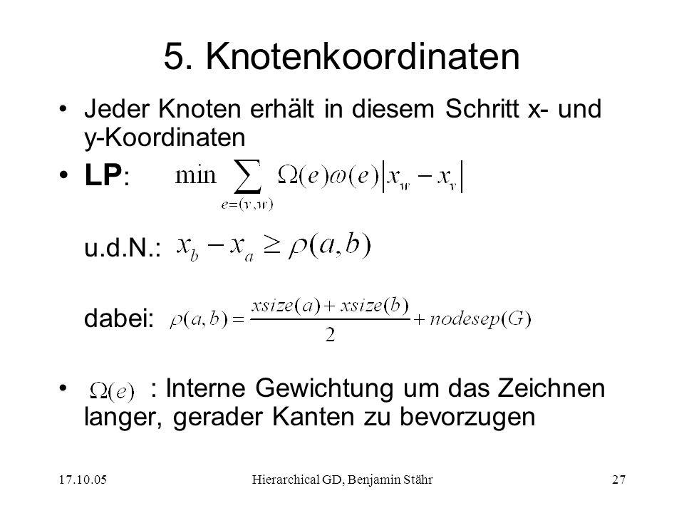 17.10.05Hierarchical GD, Benjamin Stähr27 5. Knotenkoordinaten Jeder Knoten erhält in diesem Schritt x- und y-Koordinaten LP : u.d.N.: dabei: : Intern
