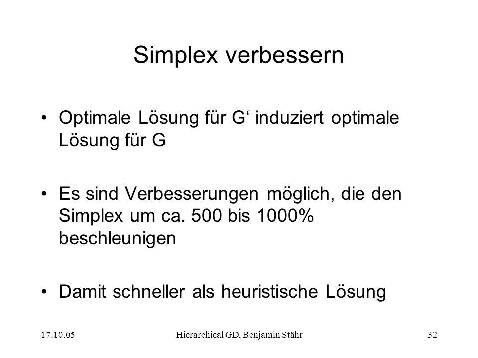 17.10.05Hierarchical GD, Benjamin Stähr32 Simplex verbessern Optimale Lösung für G induziert optimale Lösung für G Es sind Verbesserungen möglich, die