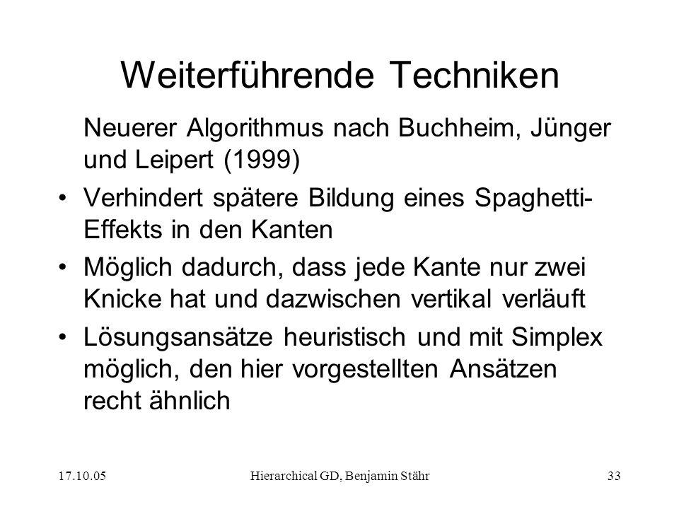 17.10.05Hierarchical GD, Benjamin Stähr33 Weiterführende Techniken Neuerer Algorithmus nach Buchheim, Jünger und Leipert (1999) Verhindert spätere Bil