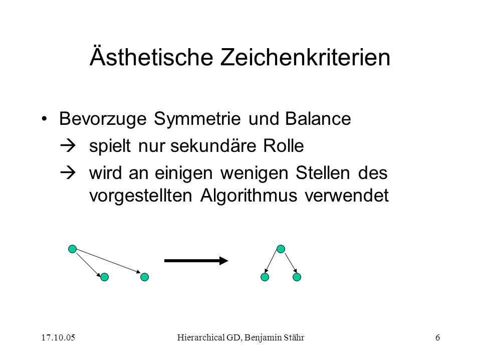 17.10.05Hierarchical GD, Benjamin Stähr7 Ästhetische Zeichenkriterien Es ist unmöglich alle diese Kriterien gleichzeitig zu optimieren Entwurf von schnellen Heuristiken, die in vielen Fällen gute Layouts produzieren