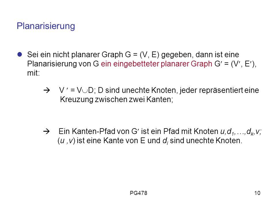 PG47810 Planarisierung Sei ein nicht planarer Graph G = (V, E) gegeben, dann ist eine Planarisierung von G ein eingebetteter planarer Graph G = (V, E