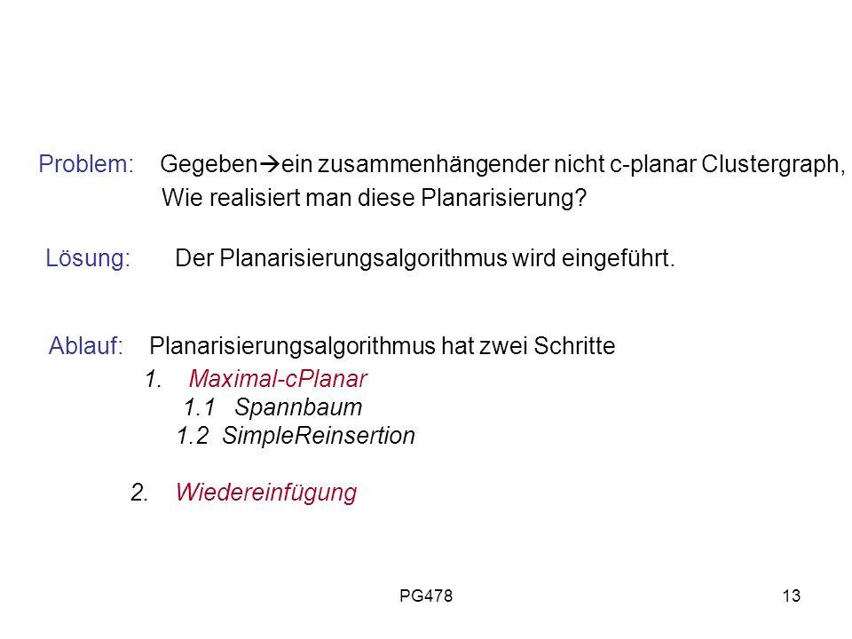 PG47813 Ablauf: Planarisierungsalgorithmus hat zwei Schritte 1. Maximal-cPlanar 1.1 Spannbaum 1.2 SimpleReinsertion 2. Wiedereinfügung Problem: Gegebe
