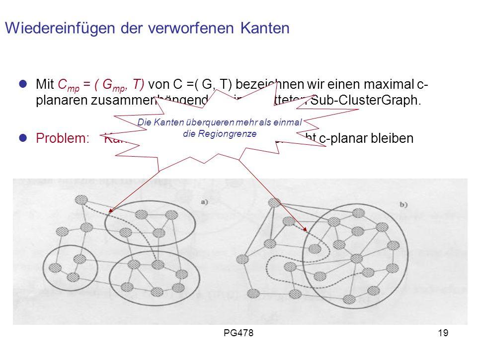 PG47819 Wiedereinfügen der verworfenen Kanten Mit C mp = ( G mp, T) von C =( G, T) bezeichnen wir einen maximal c- planaren zusammenhängenden eingebet