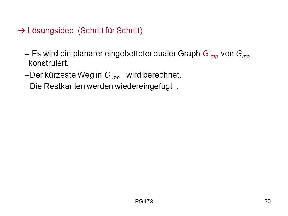 PG47820 Lösungsidee: (Schritt für Schritt) -- Es wird ein planarer eingebetteter dualer Graph G mp von G mp konstruiert. --Der kürzeste Weg in G mp wi