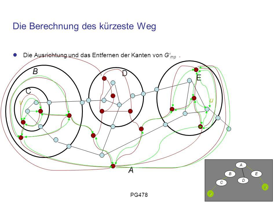 PG47822 Die Berechnung des kürzeste Weg Die Ausrichtung und das Entfernen der Kanten von G mp. u v A B C D E A u B D E C v