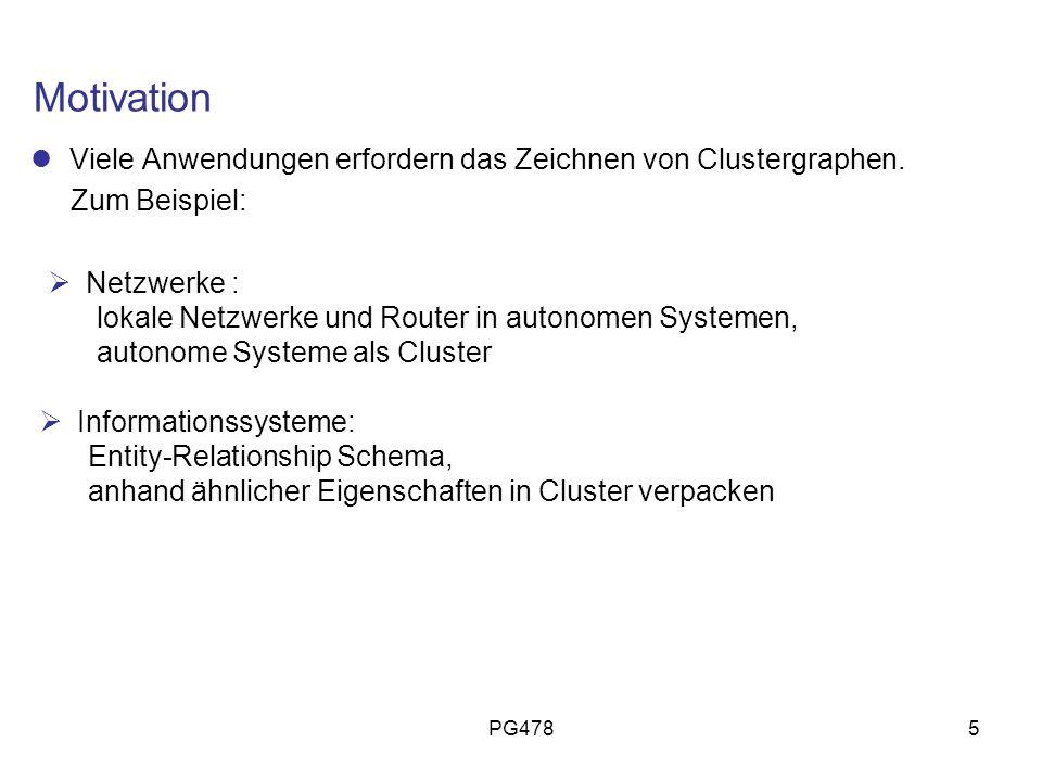 PG4785 Motivation Viele Anwendungen erfordern das Zeichnen von Clustergraphen. Zum Beispiel: Netzwerke : lokale Netzwerke und Router in autonomen Syst