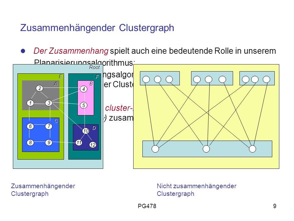PG4789 Zusammenhängender Clustergraph Der Zusammenhang spielt auch eine bedeutende Rolle in unserem Planarisierungsalgorithmus: In dem Planarisierungs
