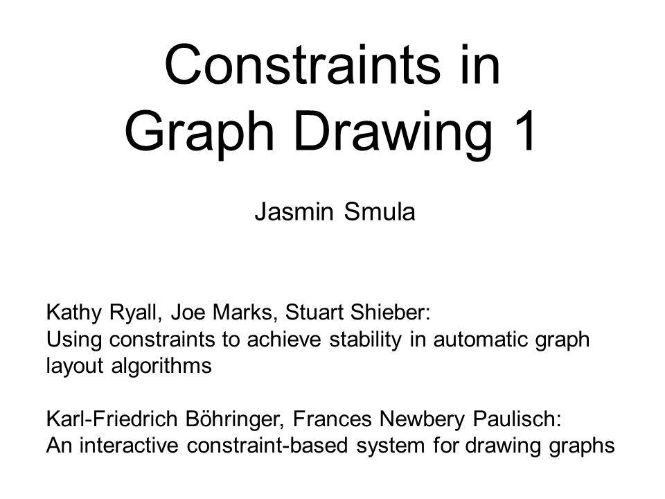 Constraints in GD 132 Algorithmus zur Berechnung der Position und des Impulses aller Knoten solange kinetische Energie über K min : Setze t = t + Δt für alle Knoten n i berechne F i Dämpfungskonstante γ berechnen für alle n i : –p i (t) aus p i (t - Δt), F i und γ berechnen –falls n i verankert: x i (t) = x i (t - Δt), sonst x i (t) aus x i (t - Δt) und p i (t) berechnen wenn nötig, Bildschirm updaten