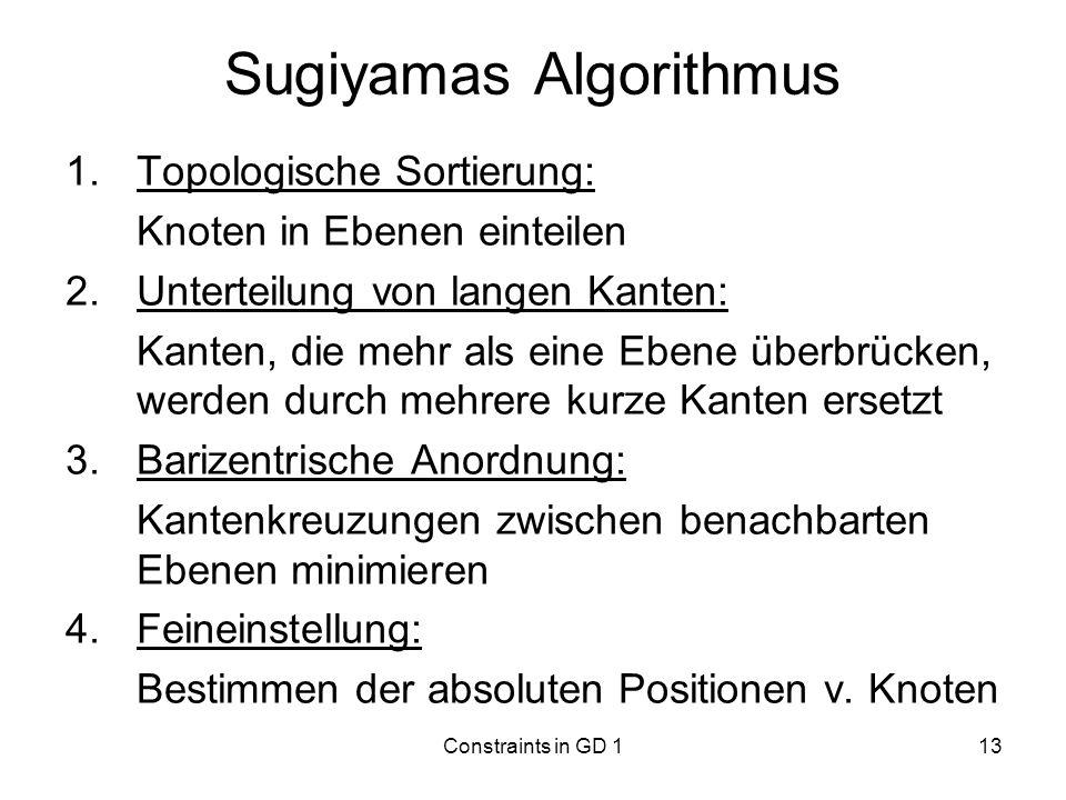 Constraints in GD 113 Sugiyamas Algorithmus 1.Topologische Sortierung: Knoten in Ebenen einteilen 2.Unterteilung von langen Kanten: Kanten, die mehr a