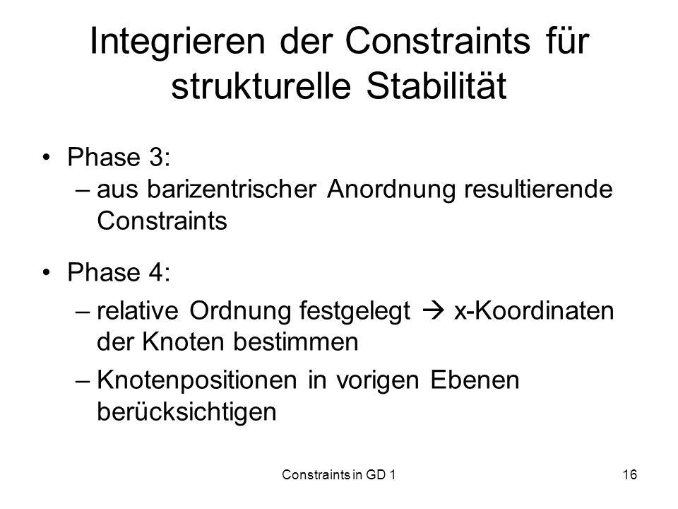 Constraints in GD 116 Integrieren der Constraints für strukturelle Stabilität Phase 3: –aus barizentrischer Anordnung resultierende Constraints Phase