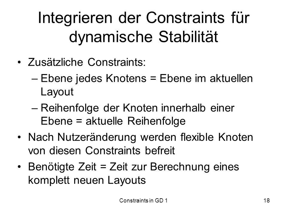 Constraints in GD 118 Integrieren der Constraints für dynamische Stabilität Zusätzliche Constraints: –Ebene jedes Knotens = Ebene im aktuellen Layout