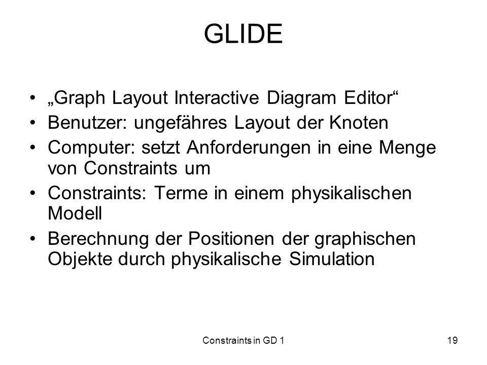 Constraints in GD 119 GLIDE Graph Layout Interactive Diagram Editor Benutzer: ungefähres Layout der Knoten Computer: setzt Anforderungen in eine Menge