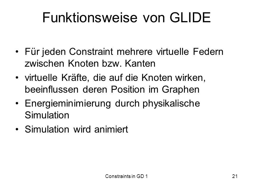 Constraints in GD 121 Funktionsweise von GLIDE Für jeden Constraint mehrere virtuelle Federn zwischen Knoten bzw. Kanten virtuelle Kräfte, die auf die