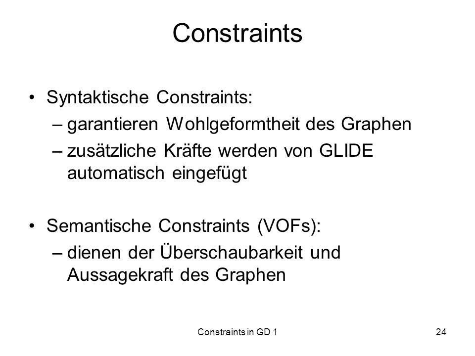 Constraints in GD 124 Constraints Syntaktische Constraints: –garantieren Wohlgeformtheit des Graphen –zusätzliche Kräfte werden von GLIDE automatisch