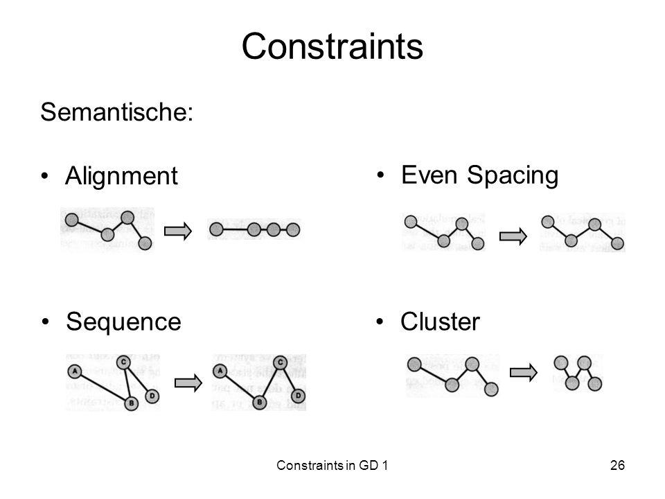 Constraints in GD 126 Constraints Semantische: Alignment Even Spacing SequenceCluster