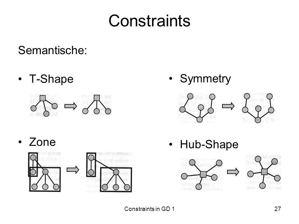 Constraints in GD 127 Constraints Semantische: T-Shape Symmetry Zone Hub-Shape