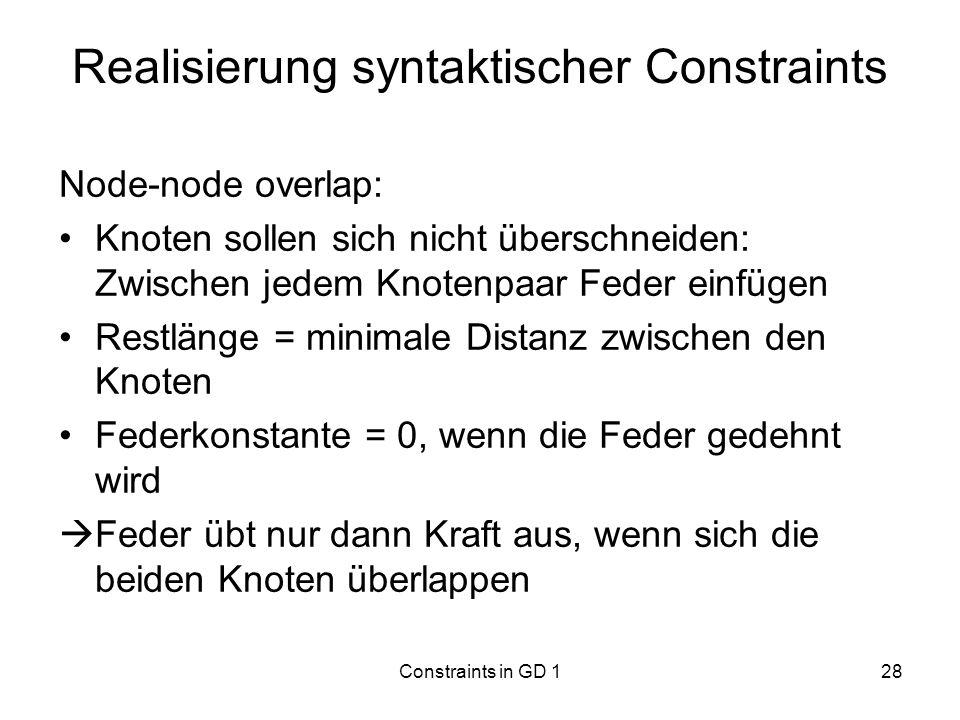 Constraints in GD 128 Realisierung syntaktischer Constraints Node-node overlap: Knoten sollen sich nicht überschneiden: Zwischen jedem Knotenpaar Fede