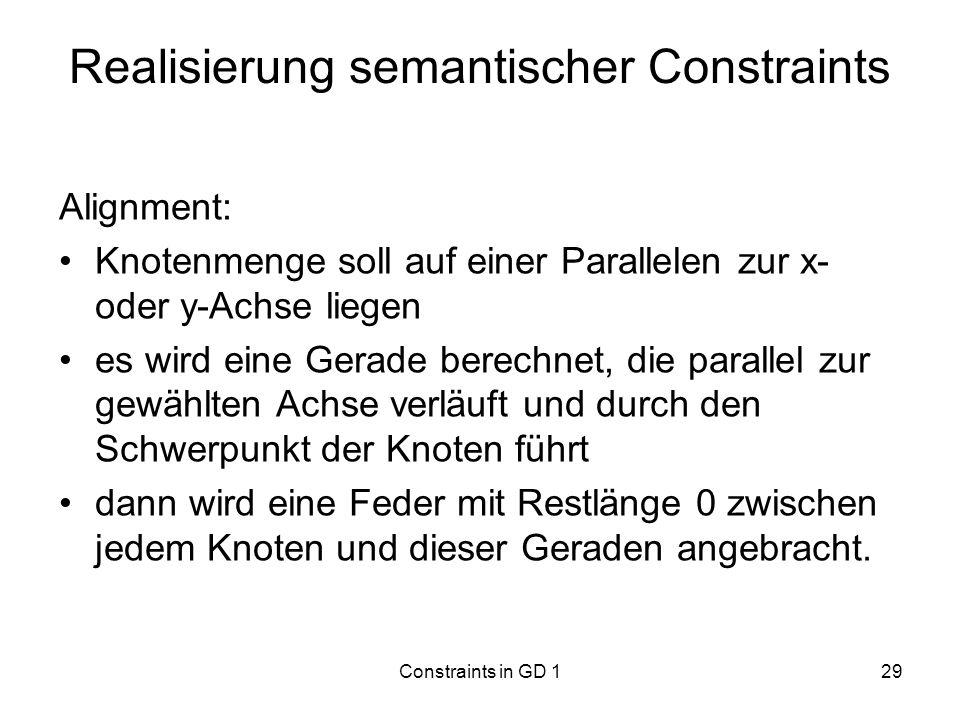 Constraints in GD 129 Realisierung semantischer Constraints Alignment: Knotenmenge soll auf einer Parallelen zur x- oder y-Achse liegen es wird eine G