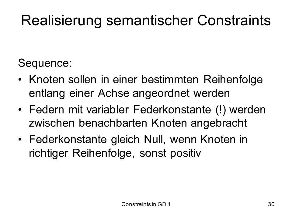 Constraints in GD 130 Realisierung semantischer Constraints Sequence: Knoten sollen in einer bestimmten Reihenfolge entlang einer Achse angeordnet wer