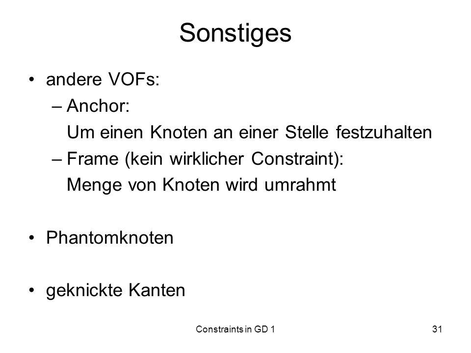 Constraints in GD 131 Sonstiges andere VOFs: –Anchor: Um einen Knoten an einer Stelle festzuhalten –Frame (kein wirklicher Constraint): Menge von Knot