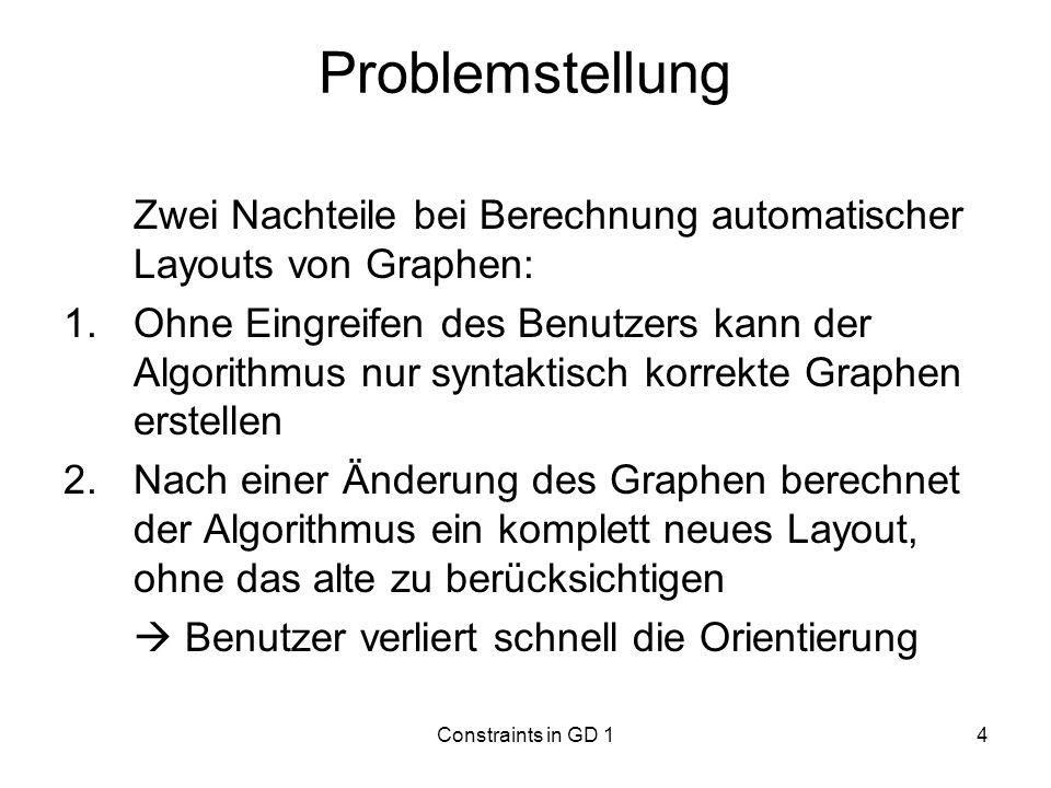 Constraints in GD 14 Problemstellung Zwei Nachteile bei Berechnung automatischer Layouts von Graphen: 1.Ohne Eingreifen des Benutzers kann der Algorit