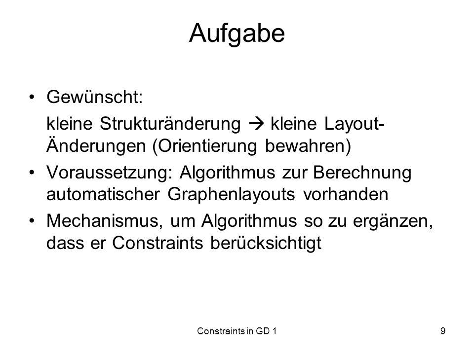 Constraints in GD 19 Aufgabe Gewünscht: kleine Strukturänderung kleine Layout- Änderungen (Orientierung bewahren) Voraussetzung: Algorithmus zur Berec