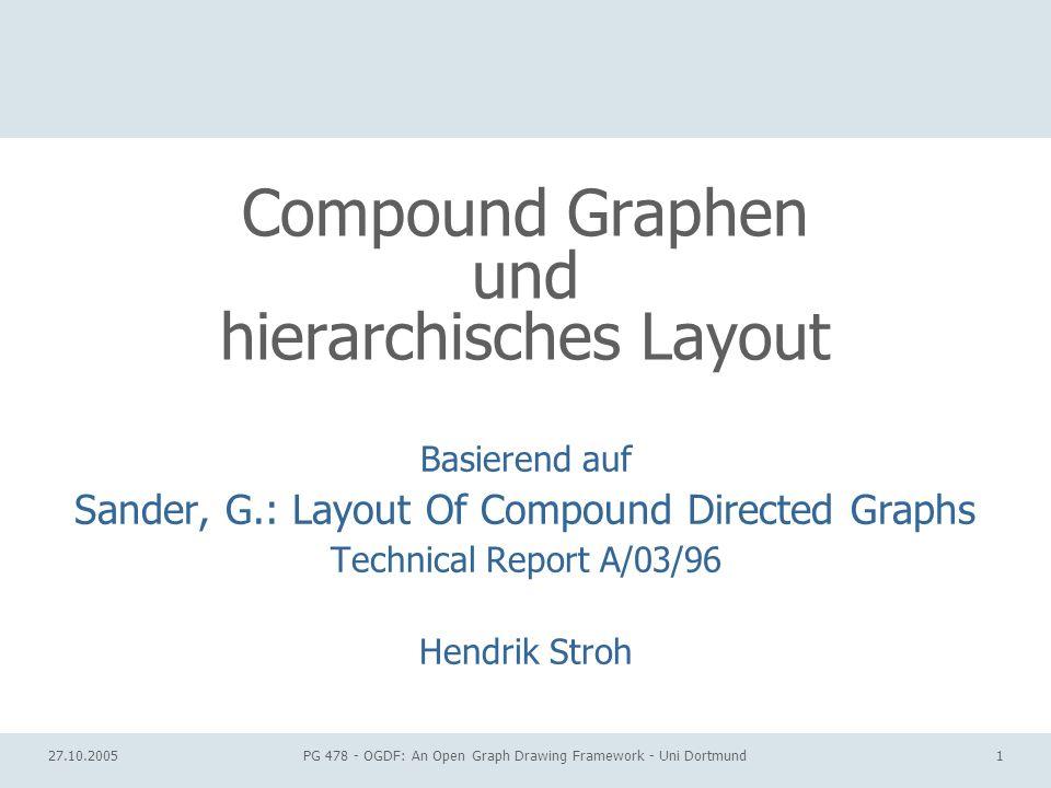 27.10.2005PG 478 - OGDF: An Open Graph Drawing Framework - Uni Dortmund2 Compound-Graphen Zusammenfassung von Knoten Semantische Gruppierung Verallgemeinerter Cluster-Graph Compounds können Start- und/oder Endpunkte von Kanten sein Anwendungen UML-Diagramme Kontrollflussdiagramme Schaltpläne