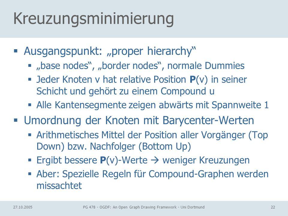 27.10.2005PG 478 - OGDF: An Open Graph Drawing Framework - Uni Dortmund22 Kreuzungsminimierung Ausgangspunkt: proper hierarchy base nodes, border node