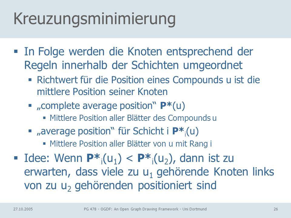 27.10.2005PG 478 - OGDF: An Open Graph Drawing Framework - Uni Dortmund26 Kreuzungsminimierung In Folge werden die Knoten entsprechend der Regeln innerhalb der Schichten umgeordnet Richtwert für die Position eines Compounds u ist die mittlere Position seiner Knoten complete average position P*(u) Mittlere Position aller Blätter des Compounds u average position für Schicht i P* i (u) Mittlere Position aller Blätter von u mit Rang i Idee: Wenn P* i (u 1 ) < P* i (u 2 ), dann ist zu erwarten, dass viele zu u 1 gehörende Knoten links von zu u 2 gehörenden positioniert sind