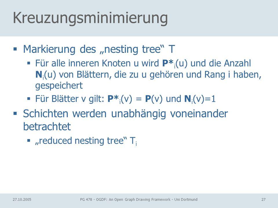 27.10.2005PG 478 - OGDF: An Open Graph Drawing Framework - Uni Dortmund27 Kreuzungsminimierung Markierung des nesting tree T Für alle inneren Knoten u wird P* i (u) und die Anzahl N i (u) von Blättern, die zu u gehören und Rang i haben, gespeichert Für Blätter v gilt: P* i (v) = P(v) und N i (v)=1 Schichten werden unabhängig voneinander betrachtet reduced nesting tree T i