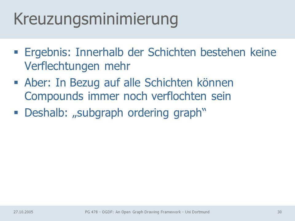 27.10.2005PG 478 - OGDF: An Open Graph Drawing Framework - Uni Dortmund30 Kreuzungsminimierung Ergebnis: Innerhalb der Schichten bestehen keine Verflechtungen mehr Aber: In Bezug auf alle Schichten können Compounds immer noch verflochten sein Deshalb: subgraph ordering graph