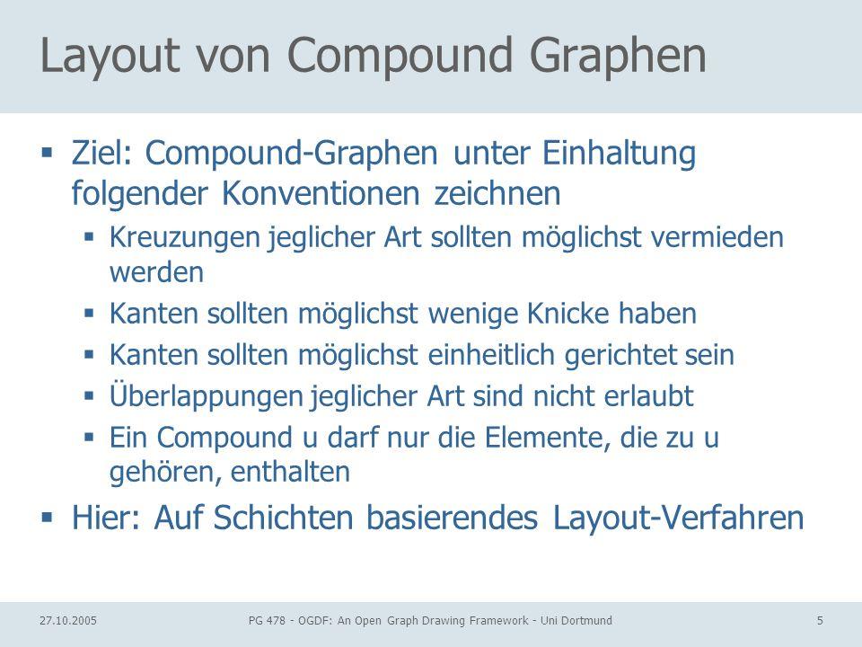 27.10.2005PG 478 - OGDF: An Open Graph Drawing Framework - Uni Dortmund5 Layout von Compound Graphen Ziel: Compound-Graphen unter Einhaltung folgender