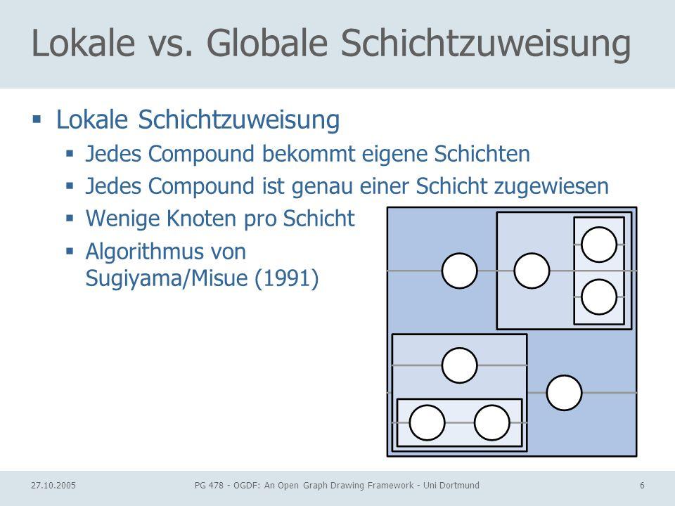 27.10.2005PG 478 - OGDF: An Open Graph Drawing Framework - Uni Dortmund17 Produktion von Dummy-Knoten nesting edges entfernen Für alle Kanten ist ersichtlich, zwischen welchen Schichten sie verlaufen