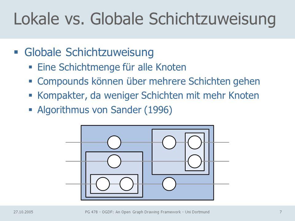 27.10.2005PG 478 - OGDF: An Open Graph Drawing Framework - Uni Dortmund7 Lokale vs. Globale Schichtzuweisung Globale Schichtzuweisung Eine Schichtmeng