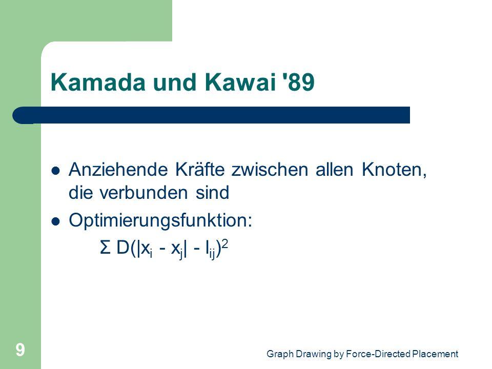 Graph Drawing by Force-Directed Placement 9 Kamada und Kawai '89 Anziehende Kräfte zwischen allen Knoten, die verbunden sind Optimierungsfunktion: Σ D