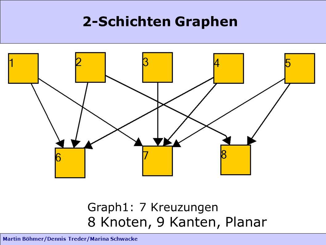 Martin Böhmer/Dennis Treder/Marina Schwacke 2-Schichten Graphen Graph1: 7 Kreuzungen 8 Knoten, 9 Kanten, Planar