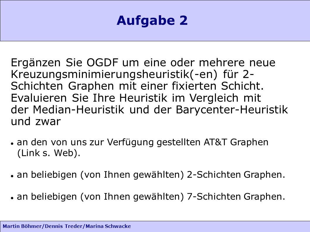 Martin Böhmer/Dennis Treder/Marina Schwacke Aufgabe 2 Ergänzen Sie OGDF um eine oder mehrere neue Kreuzungsminimierungsheuristik(-en) für 2- Schichten Graphen mit einer fixierten Schicht.