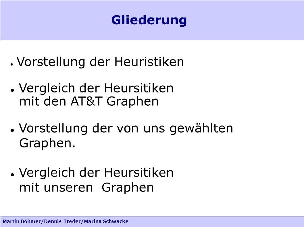 Martin Böhmer/Dennis Treder/Marina Schwacke Gliederung Vorstellung der Heuristiken Vergleich der Heursitiken mit den AT&T Graphen Vorstellung der von uns gewählten Graphen.