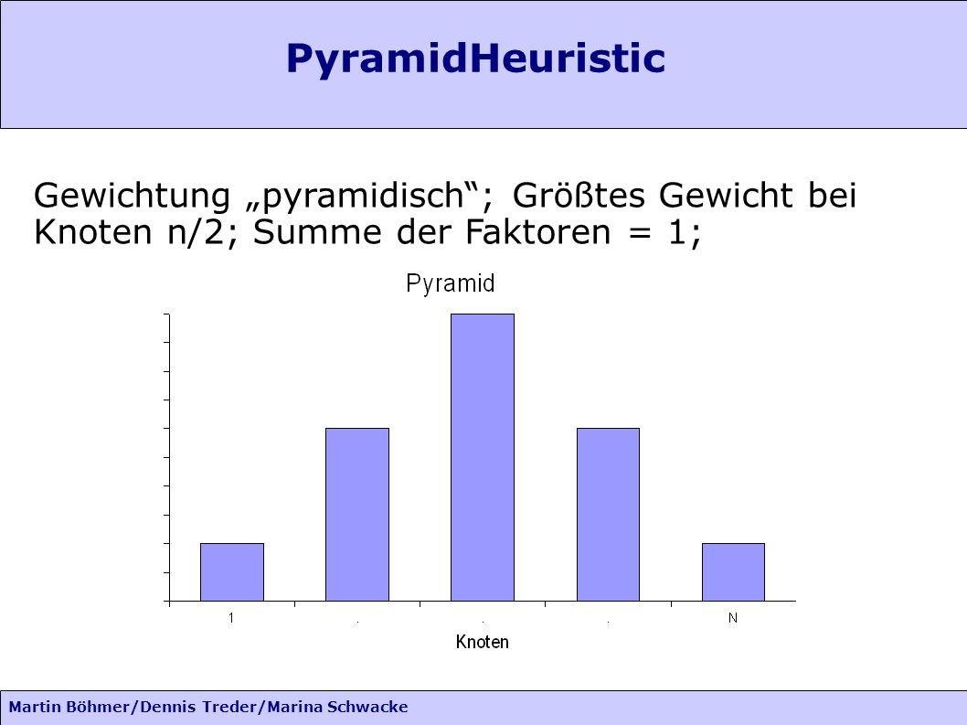 Martin Böhmer/Dennis Treder/Marina Schwacke PyramidHeuristic Gewichtung pyramidisch; Größtes Gewicht bei Knoten n/2; Summe der Faktoren = 1;