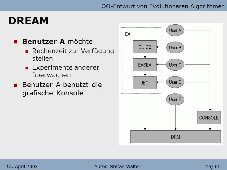 OO-Entwurf von Evolutionären Algorithmen Autor: Stefan Walter14/3412. April 2003 DREAM Struktur der Benutzung:
