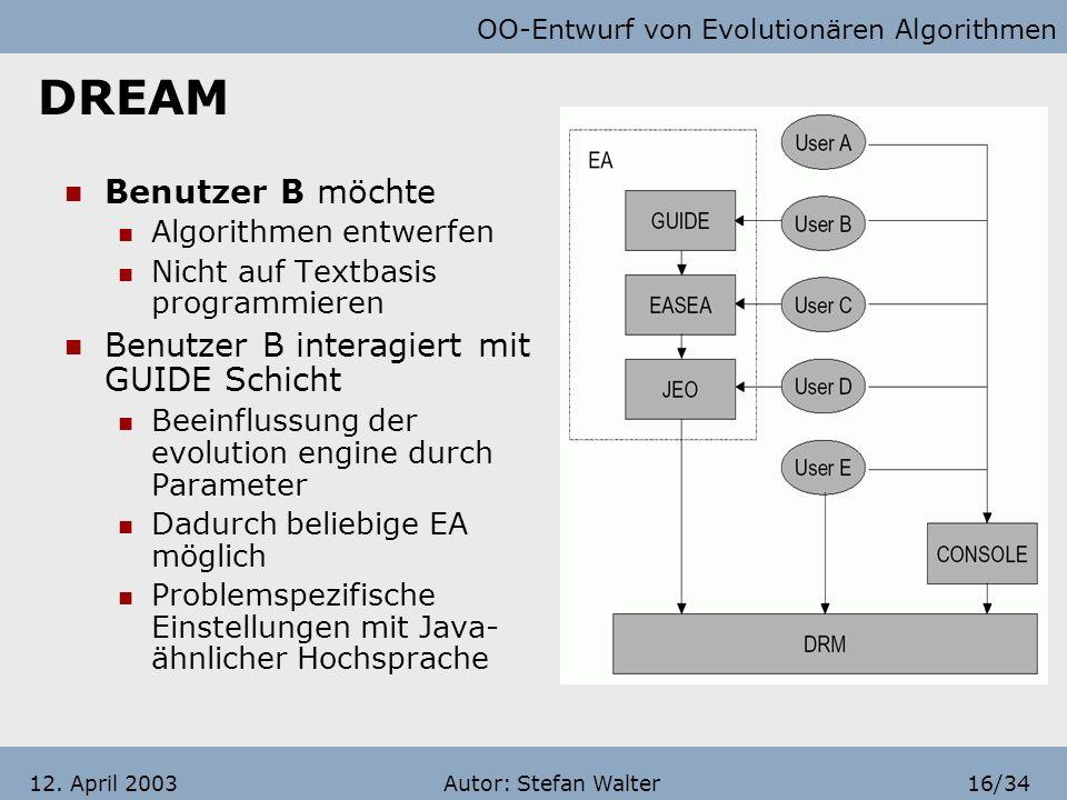 OO-Entwurf von Evolutionären Algorithmen Autor: Stefan Walter15/3412. April 2003 DREAM Benutzer A möchte Rechenzeit zur Verfügung stellen Experimente