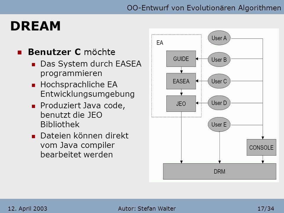 OO-Entwurf von Evolutionären Algorithmen Autor: Stefan Walter16/3412. April 2003 DREAM Benutzer B möchte Algorithmen entwerfen Nicht auf Textbasis pro