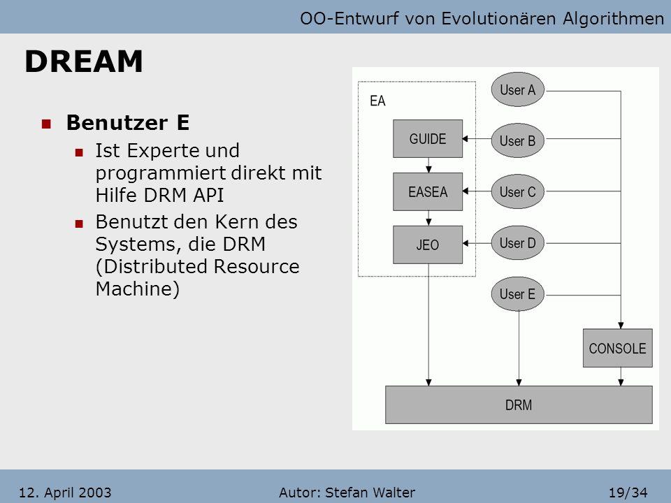 OO-Entwurf von Evolutionären Algorithmen Autor: Stefan Walter18/3412. April 2003 DREAM Benutzer D Programmiert direkt in Java Benutzt die JEO Biblioth